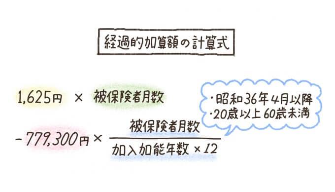 経過的加算額の計算式