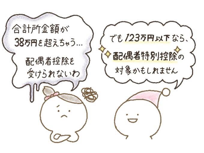 配偶者控除が受けられなくても、合計所得金額が38万円を超える被扶養者は配偶者特別控除が受けられる