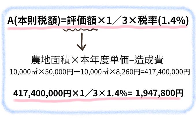 農地の固定資産税の計算手順5