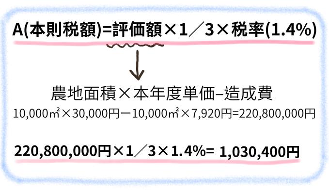 農地の固定資産税の計算手順3